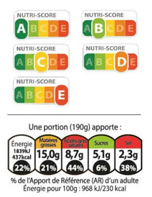 Nuevas etiquetas de información nutricional